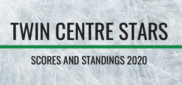 Logo for Scores & Standings
